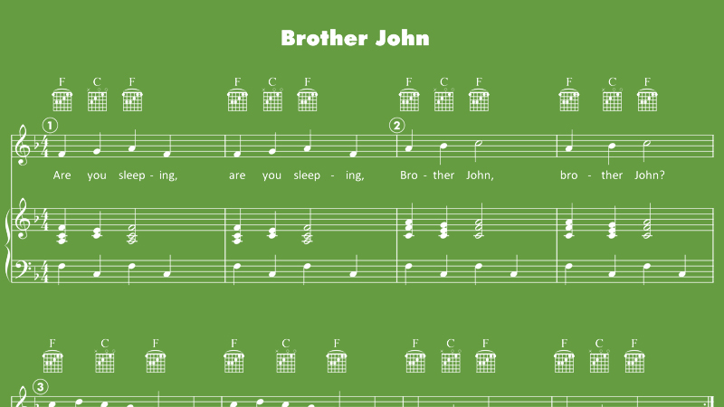 Image for Brother John – Sheet Music